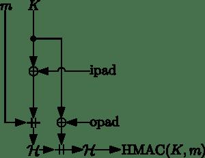 Hash_Based_Autentication-3